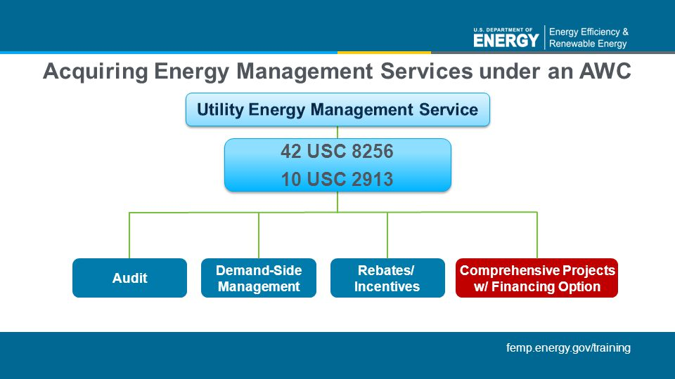 femp.energy.gov/training Acquiring Energy Management Services under an AWC 42 USC 8256 10 USC 2913 42 USC 8256 10 USC 2913 Demand-Side Management Comp