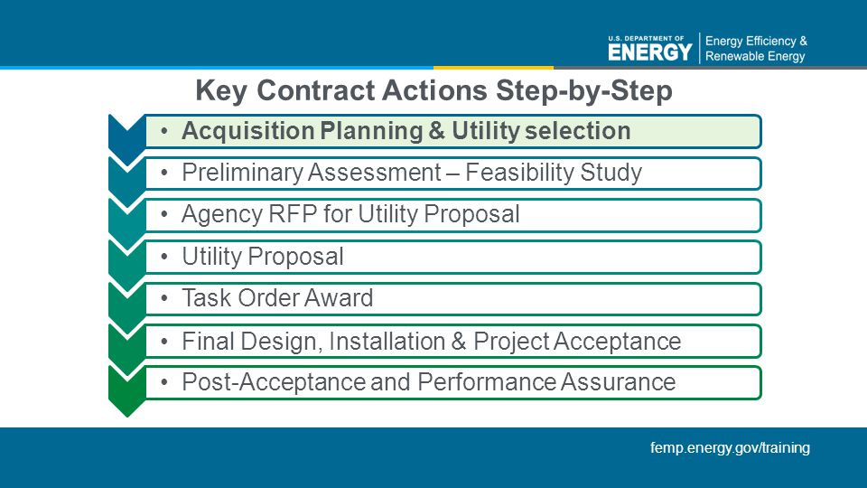 femp.energy.gov/training Key Contract Actions Step-by-Step Acquisition Planning & Utility selection Preliminary Assessment – Feasibility Study Agency RFP for Utility Proposal Utility Proposal Task Order Award Final Design, Installation & Project Acceptance Post-Acceptance and Performance Assurance