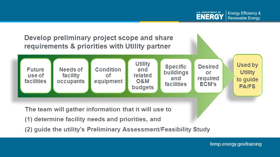 femp.energy.gov/training Used by Utility to guide PA/FS Develop preliminary project scope and share requirements & priorities with Utility partner The team will gather information that it will use to (1) determine facility needs and priorities, and (2) guide the utilitys Preliminary Assessment/Feasibility Study Future use of facilities Needs of facility occupants Condition of equipment Utility and related O&M budgets Specific buildings and facilities Desired or required ECMs