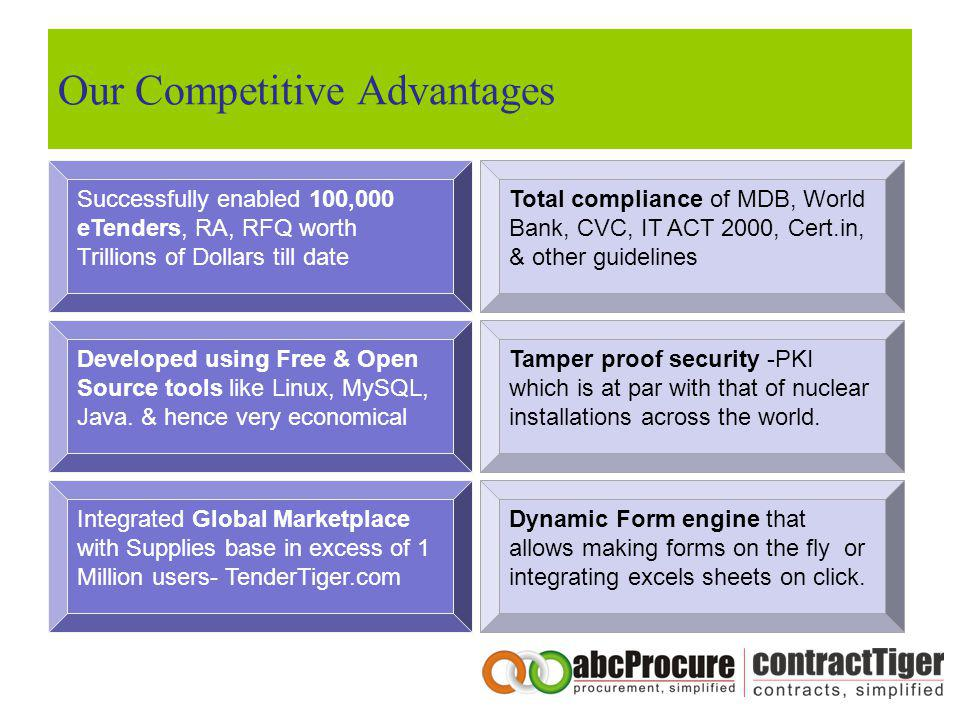 Our Competitive Advantages Successfully enabled 100,000 eTenders, RA, RFQ worth Trillions of Dollars till date Total compliance of MDB, World Bank, CVC, IT ACT 2000, Cert.in, & other guidelines Developed using Free & Open Source tools like Linux, MySQL, Java.