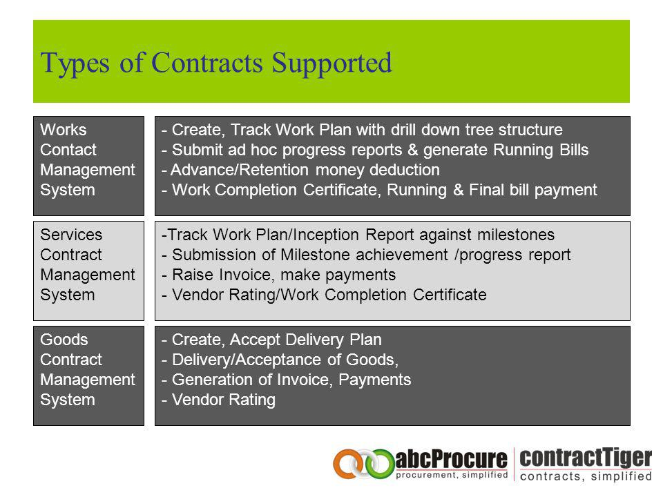 Types of Contracts Supported Works Contact Management System - Create, Track Work Plan with drill down tree structure - Submit ad hoc progress reports & generate Running Bills - Advance/Retention money deduction - Work Completion Certificate, Running & Final bill payment Services Contract Management System -Track Work Plan/Inception Report against milestones - Submission of Milestone achievement /progress report - Raise Invoice, make payments - Vendor Rating/Work Completion Certificate Goods Contract Management System - Create, Accept Delivery Plan - Delivery/Acceptance of Goods, - Generation of Invoice, Payments - Vendor Rating