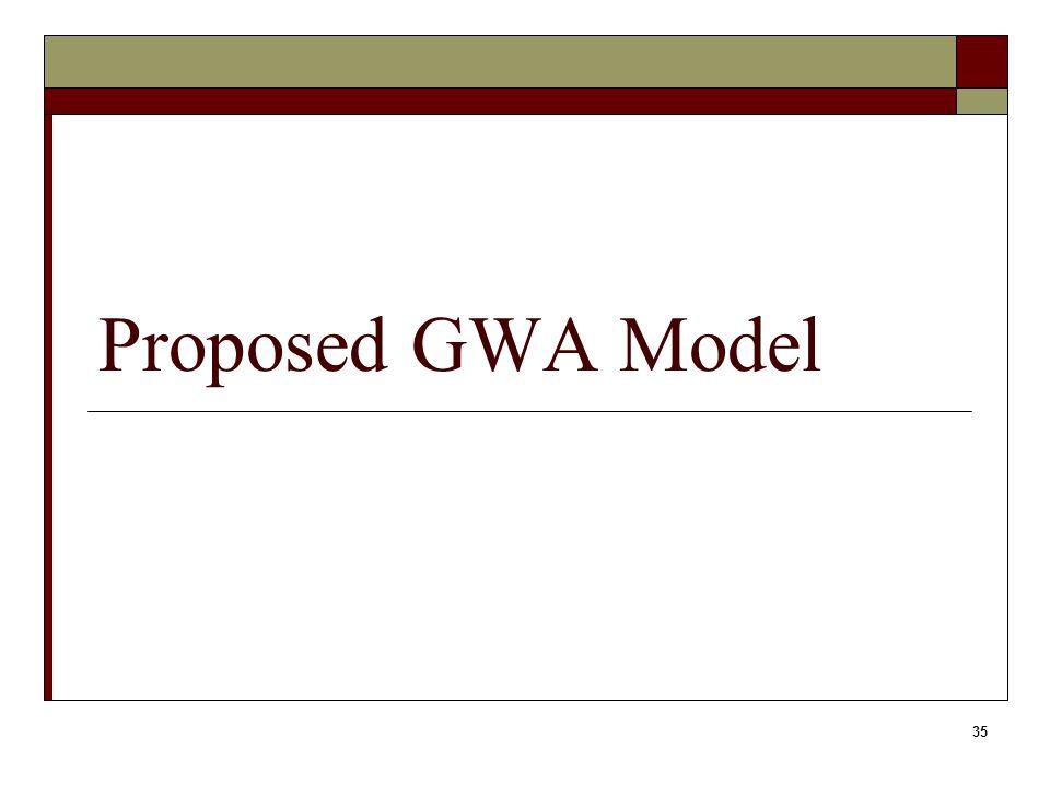 35 Proposed GWA Model