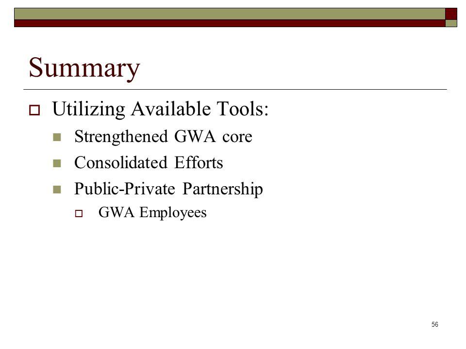 56 Summary Utilizing Available Tools: Strengthened GWA core Consolidated Efforts Public-Private Partnership GWA Employees