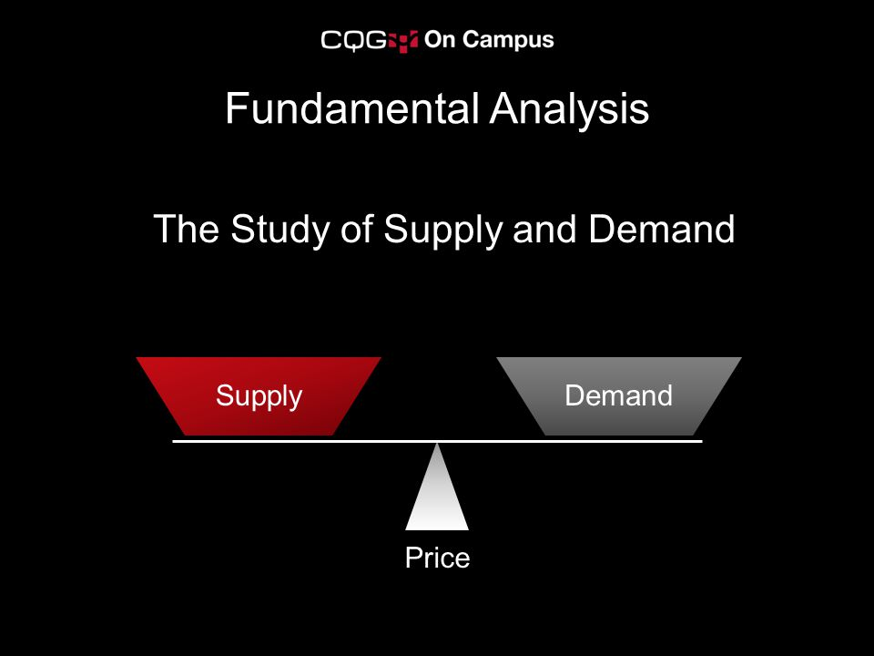 The Study of Supply and Demand Fundamental Analysis Price SupplyDemand