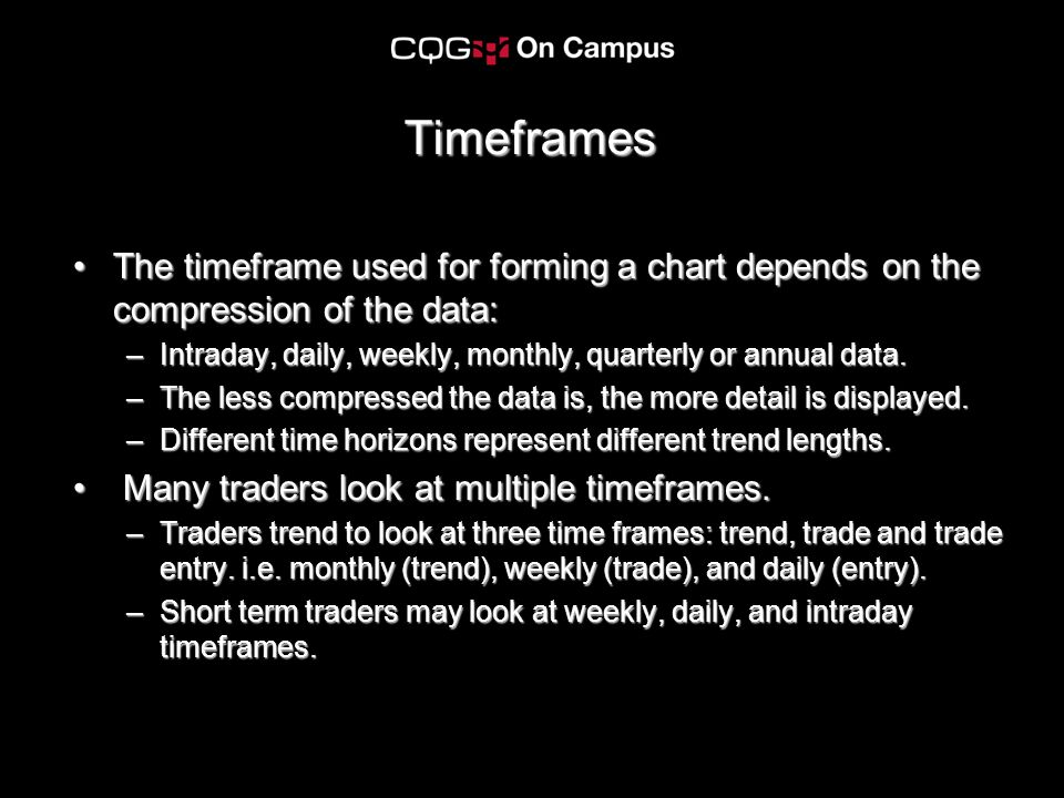 Timeframes The timeframe used for forming a chart depends on the compression of the data:The timeframe used for forming a chart depends on the compres