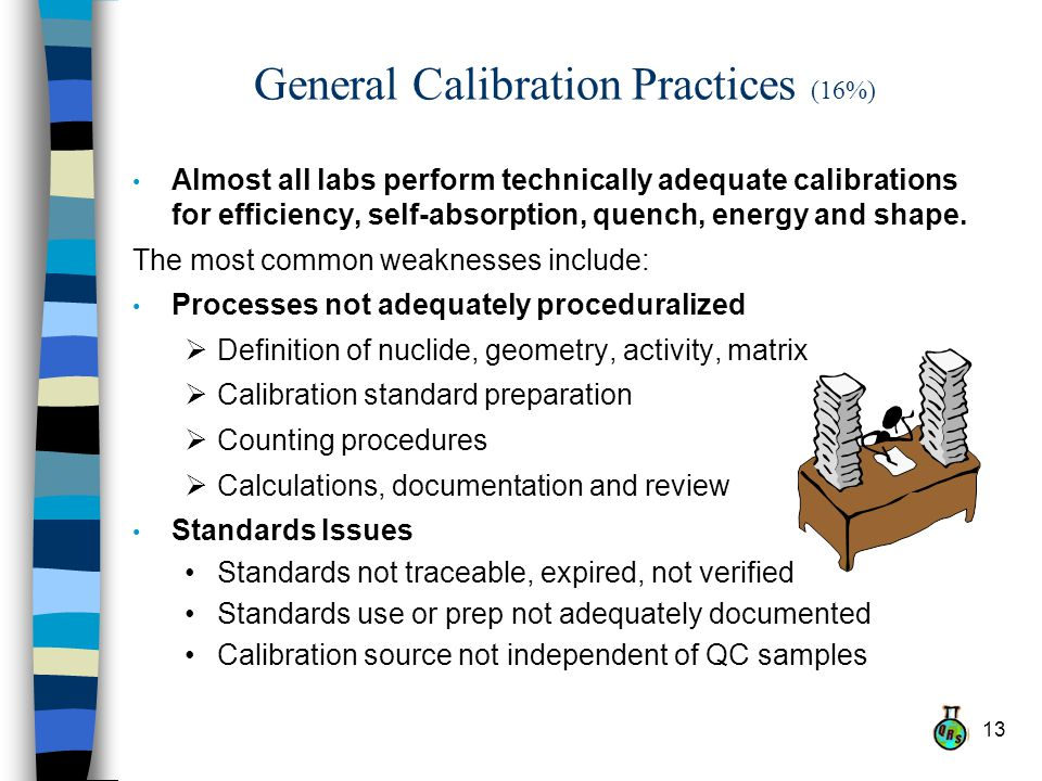 13 General Calibration Practices (16%) Almost all labs perform technically adequate calibrations for efficiency, self-absorption, quench, energy and shape.