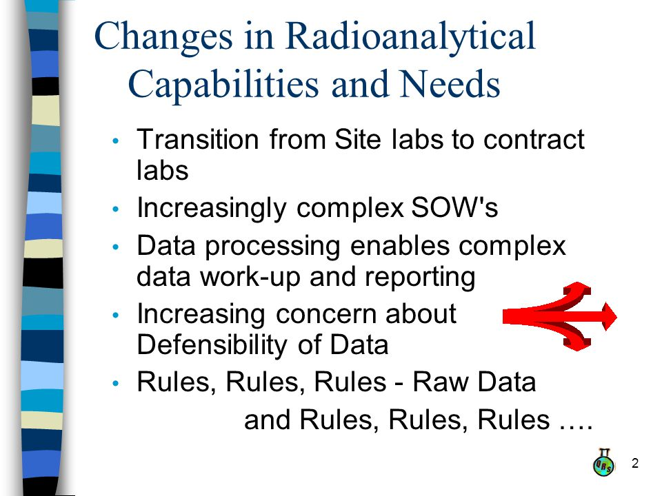 2 Changes in Radioanalytical Capabilities and Needs Transition from Site labs to contract labs Increasingly complex SOW s Data processing enables complex data work-up and reporting Increasing concern about Defensibility of Data Rules, Rules, Rules - Raw Data and Rules, Rules, Rules ….