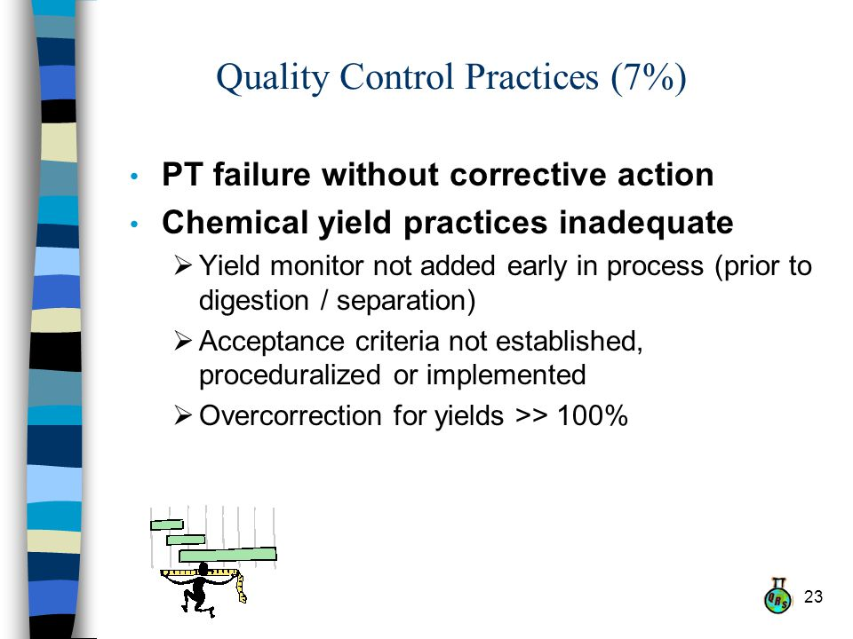 23 PT failure without corrective action Chemical yield practices inadequate Yield monitor not added early in process (prior to digestion / separation) Acceptance criteria not established, proceduralized or implemented Overcorrection for yields >> 100% Quality Control Practices (7%)