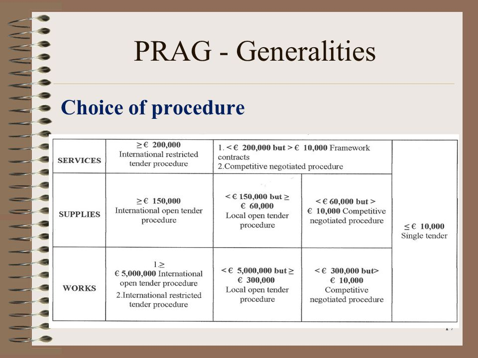 17 PRAG - Generalities Choice of procedure