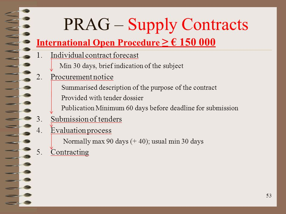 53 PRAG – Supply Contracts International Open Procedure 150 000 1.Individual contract forecast Min 30 days, brief indication of the subject 2.Procurement notice Summarised description of the purpose of the contract Provided with tender dossier Publication Minimum 60 days before deadline for submission 3.Submission of tenders 4.Evaluation process Normally max 90 days (+ 40); usual min 30 days 5.Contracting