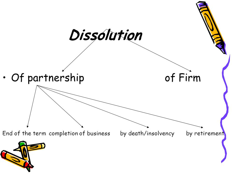 Dissolution Of partnershipof Firm End of the termcompletion of business by death/insolvency by retirement