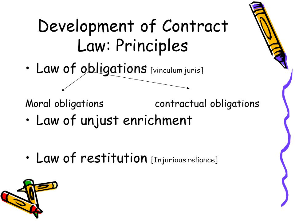 Development of Contract Law: Principles Law of obligations [vinculum juris] Moral obligations contractual obligations Law of unjust enrichment Law of