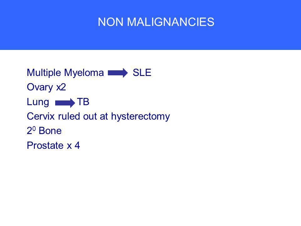 NON MALIGNANCIES Multiple Myeloma SLE Ovary x2 Lung TB Cervix ruled out at hysterectomy 2 0 Bone Prostate x 4