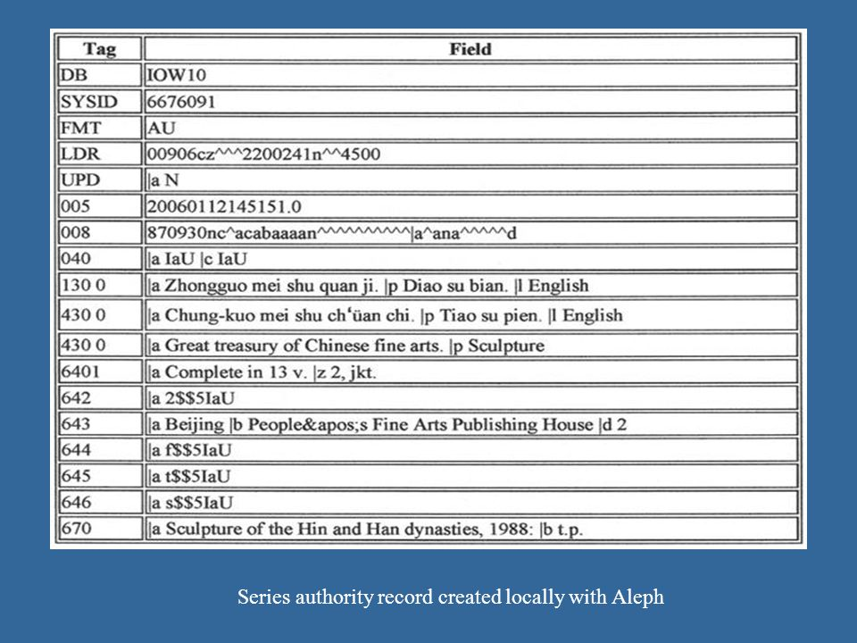 Authority record edited locally with Aleph newly added 411 and 670 indicated by subfield 5 IaU