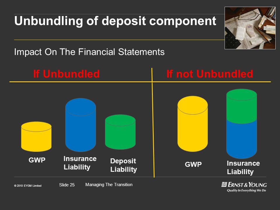 © 2010 EYGM Limited Managing The Transition Slide 25 Unbundling of deposit component Impact On The Financial Statements If UnbundledIf not Unbundled GWP Insurance Liability Deposit Liability GWP Insurance Liability