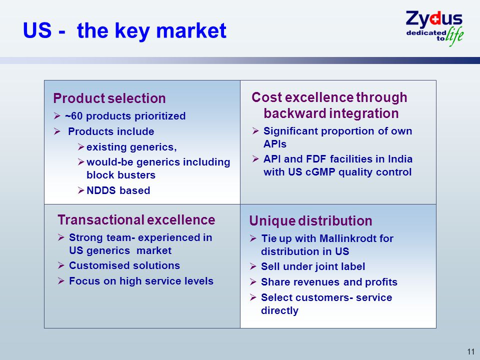 11 US - the key market Product selection ~60 products prioritized Products include existing generics, would-be generics including block busters NDDS based Transactional excellence Strong team- experienced in US generics market Customised solutions Focus on high service levels Unique distribution Tie up with Mallinkrodt for distribution in US Sell under joint label Share revenues and profits Select customers- service directly Cost excellence through backward integration Significant proportion of own APIs API and FDF facilities in India with US cGMP quality control