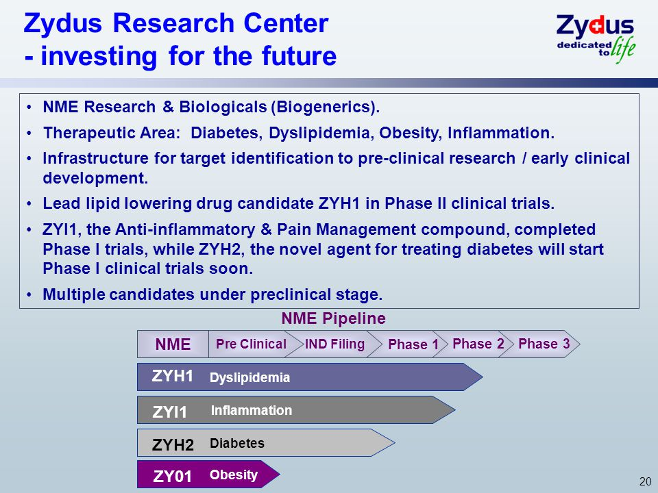 20 Zydus Research Center - investing for the future NME Research & Biologicals (Biogenerics). Therapeutic Area: Diabetes, Dyslipidemia, Obesity, Infla