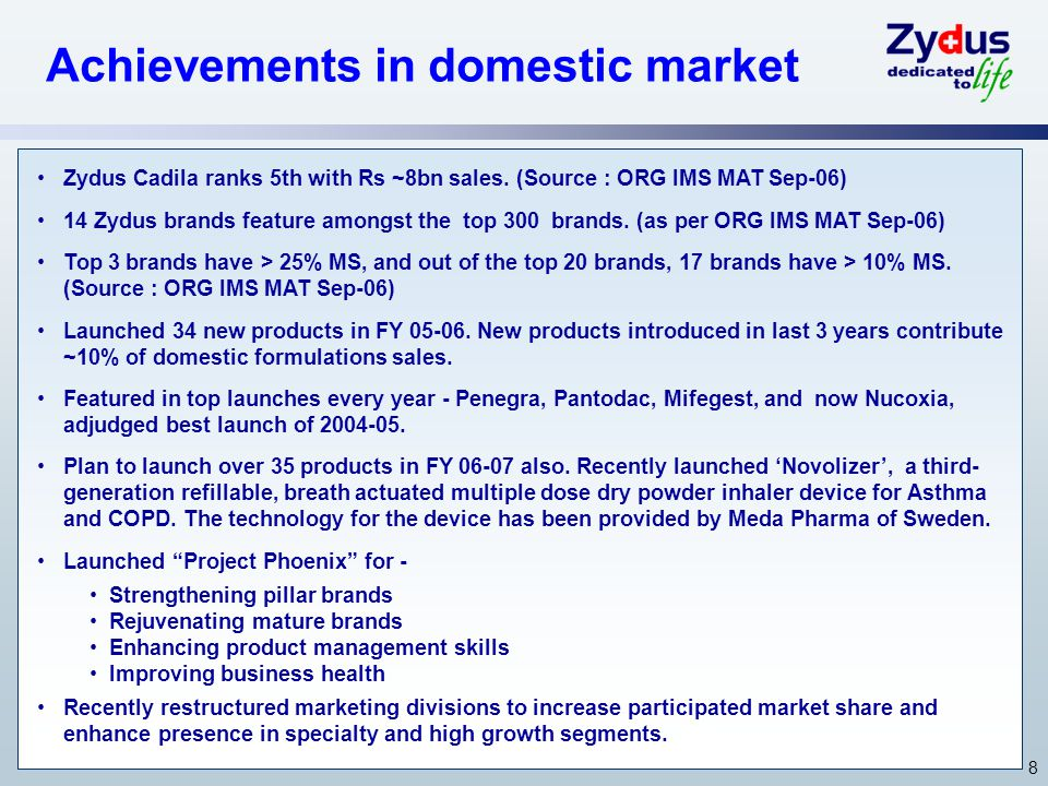 8 Achievements in domestic market Zydus Cadila ranks 5th with Rs ~8bn sales.