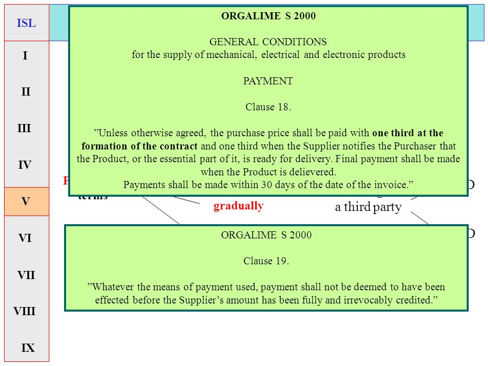 Management of risk of contract breach COD CAD through a third party PAYMENT terms simultaneous exchange for goods/documents in advance control over the goods repayment guarantee by parties themselves or through representatives performance guarantee Contractual allocation of risks in contracting practice gradually ORGALIME S 2000 Clause 19.