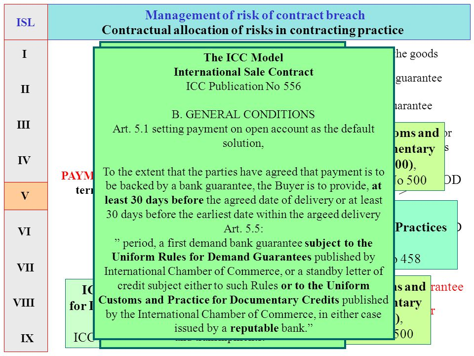 ICC Uniform Rules for Demand Guarantees (URDG) ICC Publication No 458 Management of risk of contract breach credit COD CAD open account documentary credit through a third party demand guarantee standby letter of credit PAYMENT terms simultaneous exchange for goods/documents in advance control over the goods repayment guarantee by parties themselves or through representatives performance guarantee ICC Uniform Customs and Practice for Documentary Credits (UCP 500), ICC Publication No 500 ICC Uniform Customs and Practice for Documentary Credits (UCP 500), ICC Publication No 500 Contractual allocation of risks in contracting practice gradually The ICC Model International Sale Contract ICC Publication No 556 B.