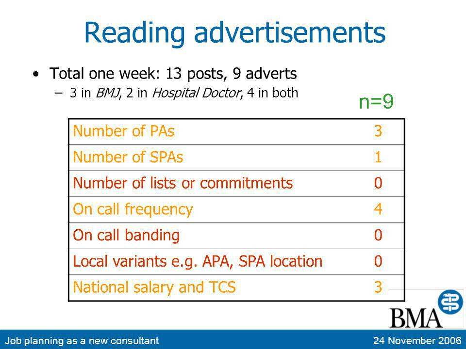Job planning as a new consultant24 November 2006 Reading advertisements Total one week: 13 posts, 9 adverts –3 in BMJ, 2 in Hospital Doctor, 4 in both Number of PAs3 Number of SPAs1 Number of lists or commitments0 On call frequency4 On call banding0 Local variants e.g.