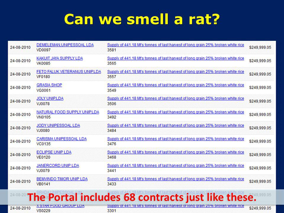 Can we smell a rat? The Portal includes 68 contracts just like these.