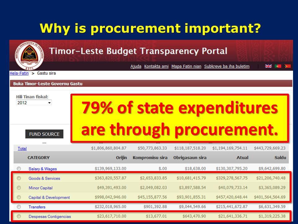 General approach This presentation will show some types of information related to procurement which can be found on the eProcurement Portal and other sources, mainly from the Government.