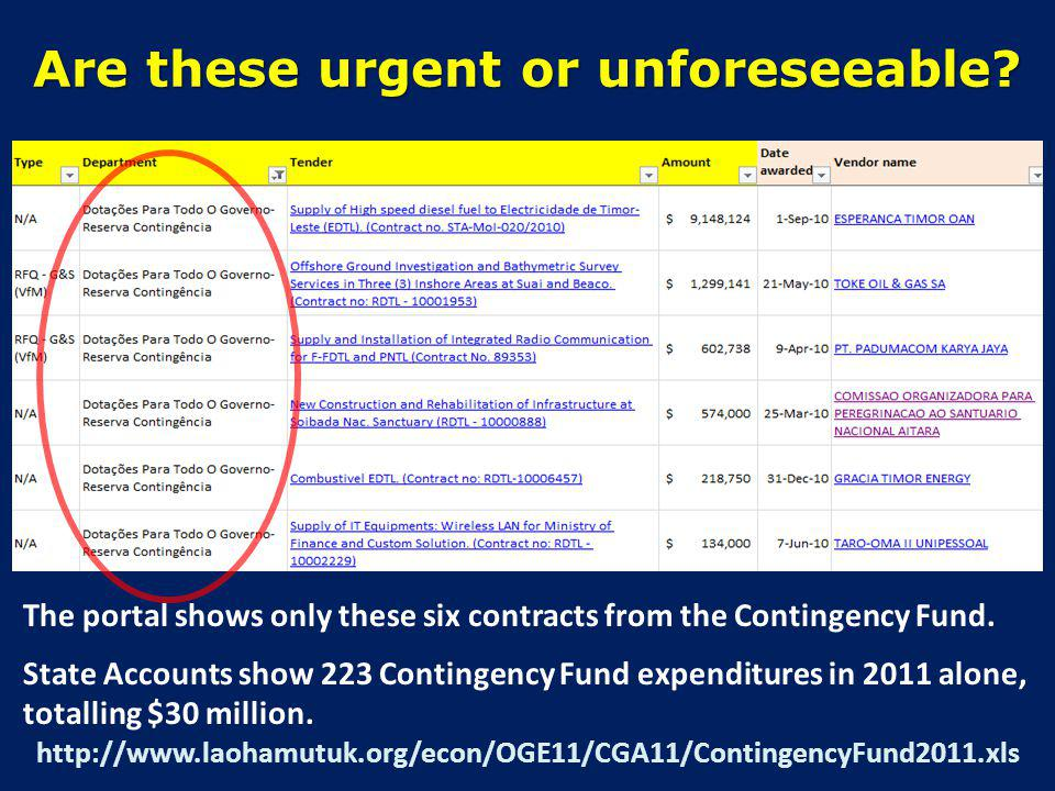 Are these urgent or unforeseeable? The portal shows only these six contracts from the Contingency Fund. State Accounts show 223 Contingency Fund expen