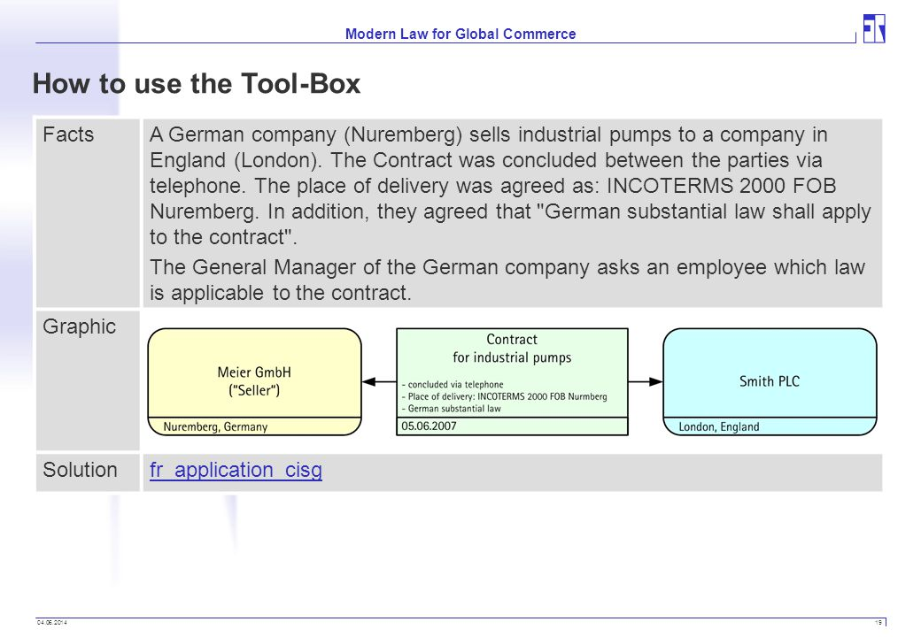 04.06.2014 19 Modern Law for Global Commerce FactsA German company (Nuremberg) sells industrial pumps to a company in England (London).