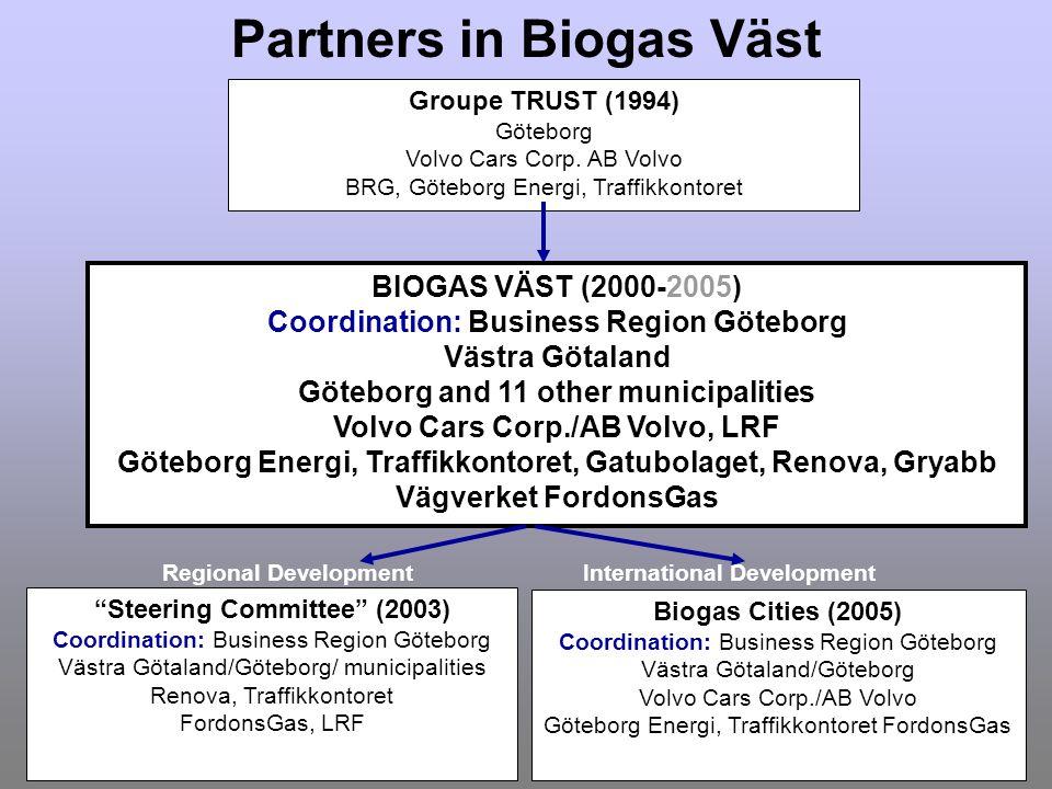 Groupe TRUST (1994) Göteborg Volvo Cars Corp.