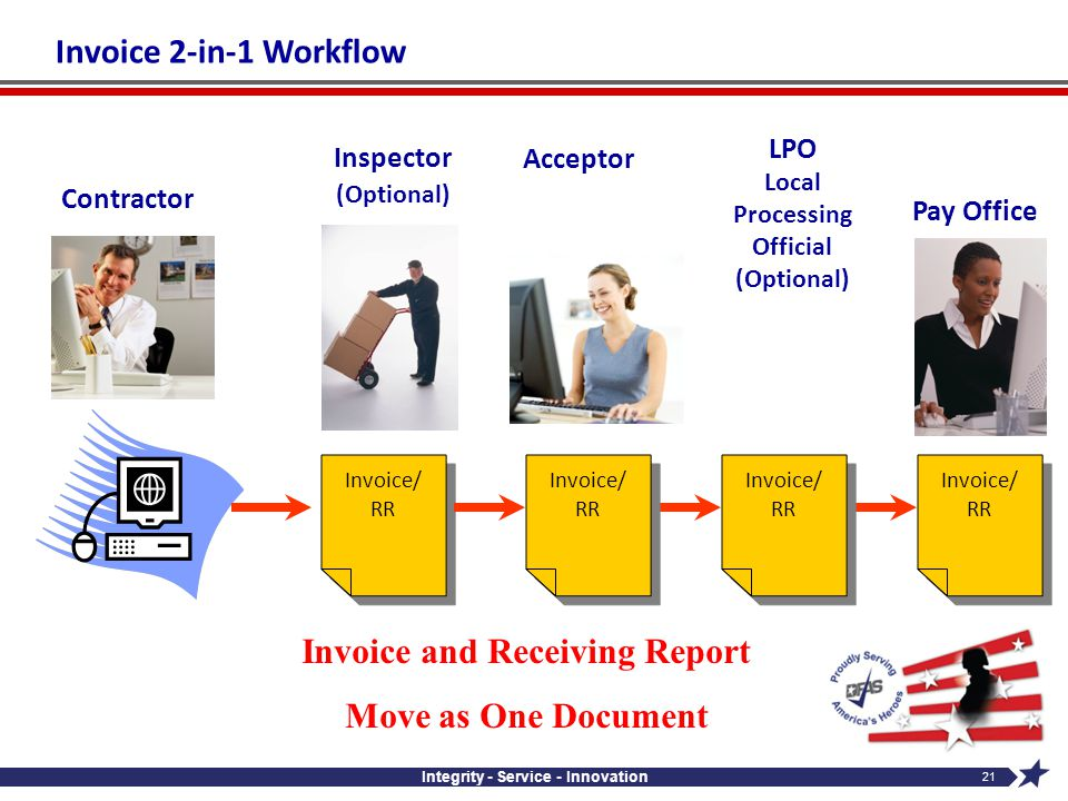 Integrity - Service - Innovation 21 Invoice/ RR Invoice/ RR Contractor Inspector (Optional) Invoice 2-in-1 Workflow Invoice and Receiving Report Move