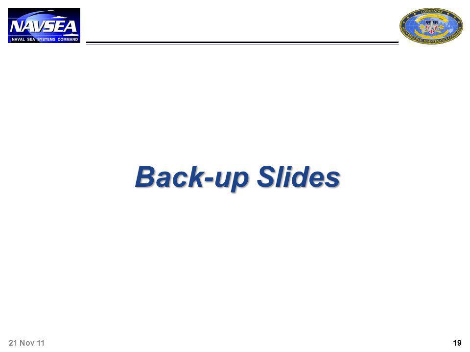Back-up Slides 21 Nov 11 19