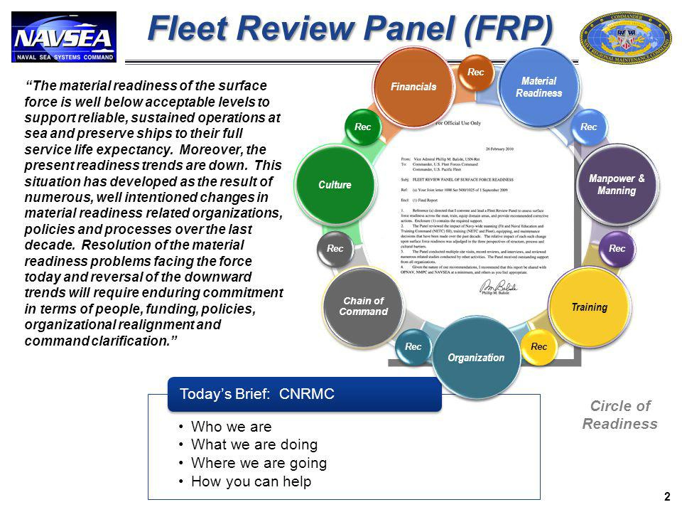 Fleet Review Panel (FRP) The material readiness of the surface force is well below acceptable levels to support reliable, sustained operations at sea