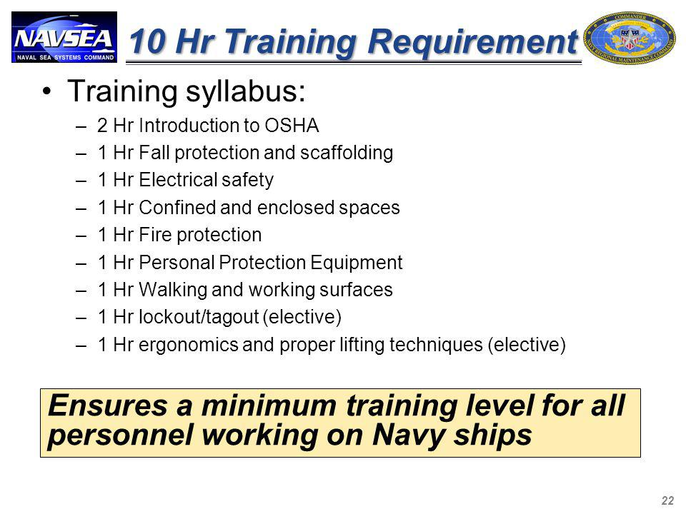 10 Hr Training Requirement Training syllabus: –2 Hr Introduction to OSHA –1 Hr Fall protection and scaffolding –1 Hr Electrical safety –1 Hr Confined