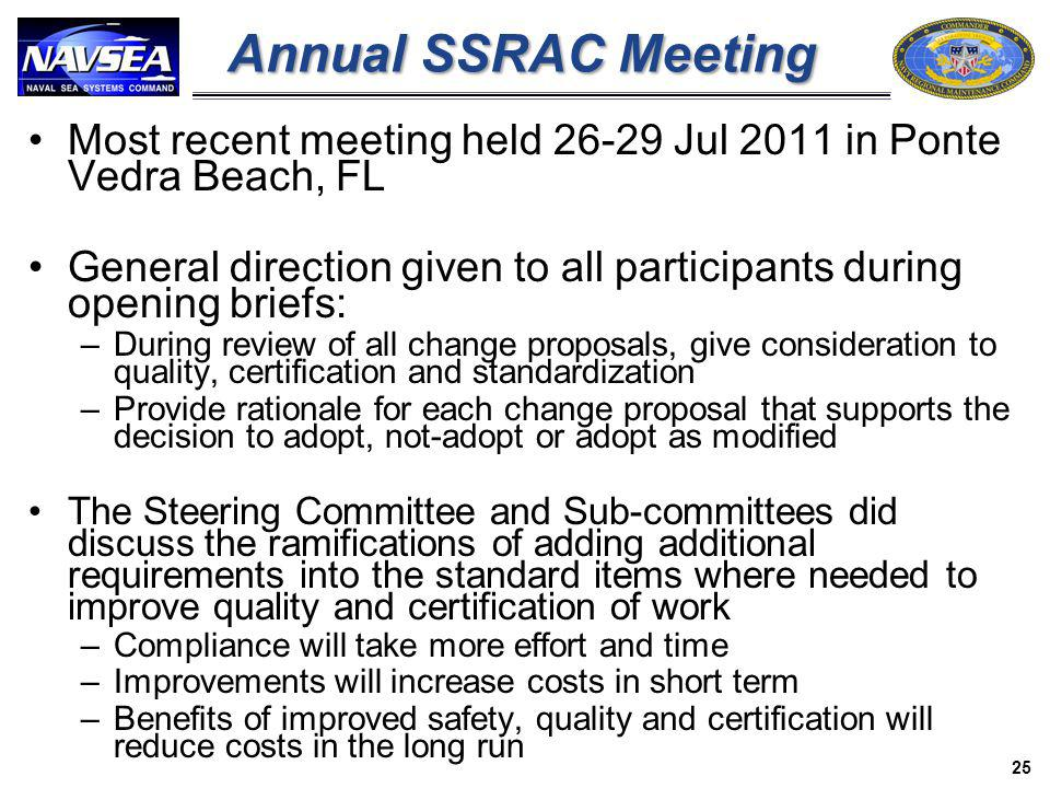 Annual SSRAC Meeting Most recent meeting held 26-29 Jul 2011 in Ponte Vedra Beach, FL General direction given to all participants during opening brief