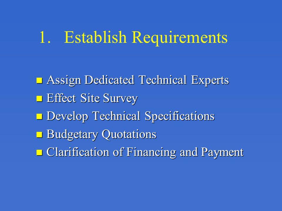 1.Establish Requirements Assign Dedicated Technical Experts Assign Dedicated Technical Experts Effect Site Survey Effect Site Survey Develop Technical