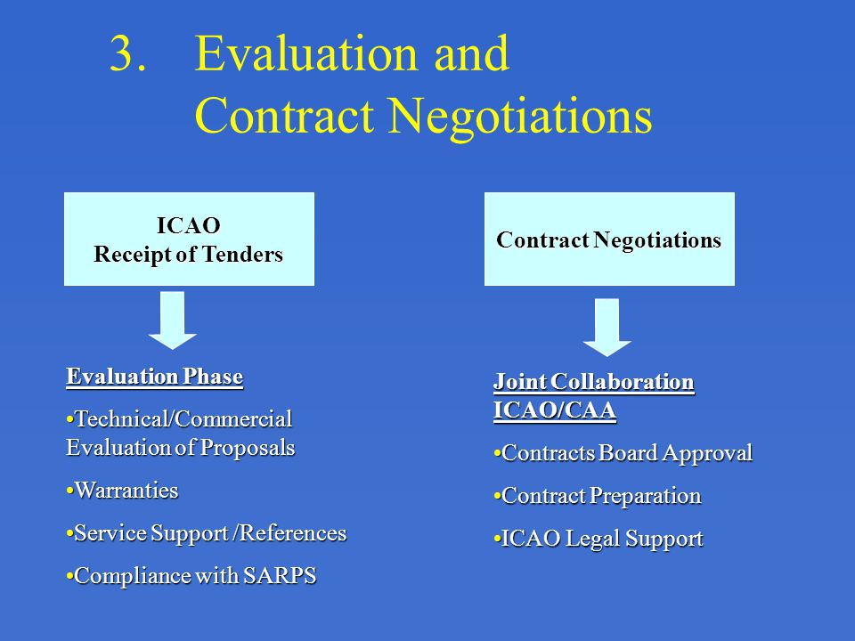 3. Evaluation and Contract Negotiations ICAO Receipt of Tenders Evaluation Phase Technical/Commercial Evaluation of ProposalsTechnical/Commercial Eval