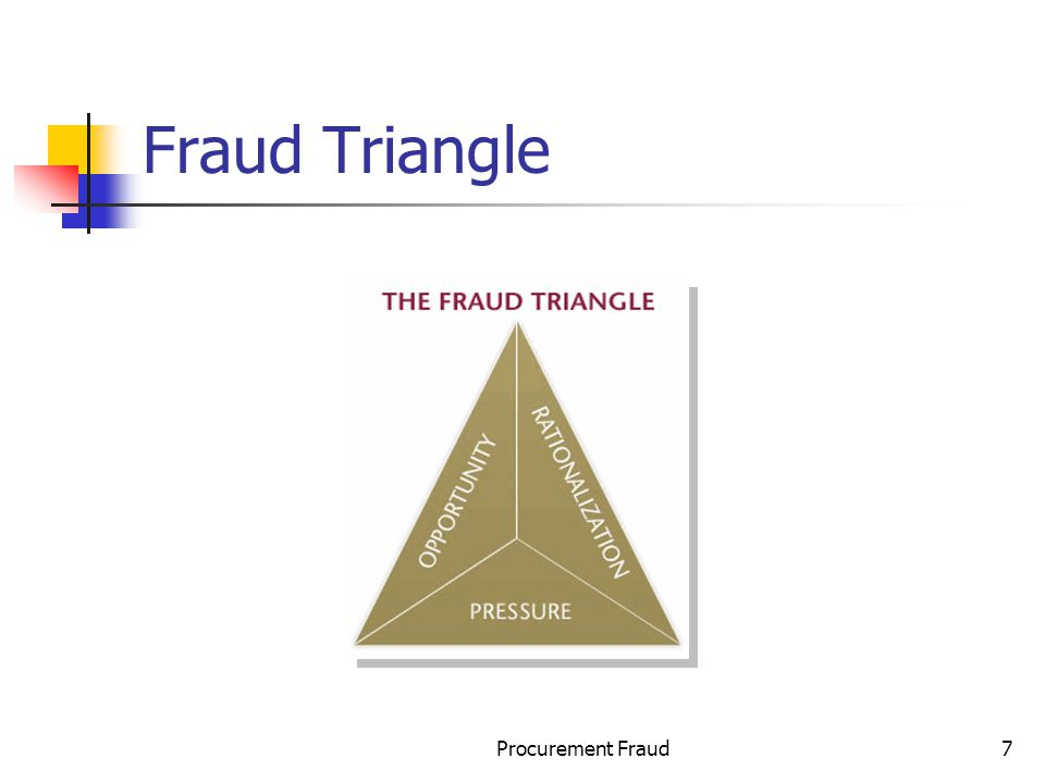 Procurement Fraud7 Fraud Triangle