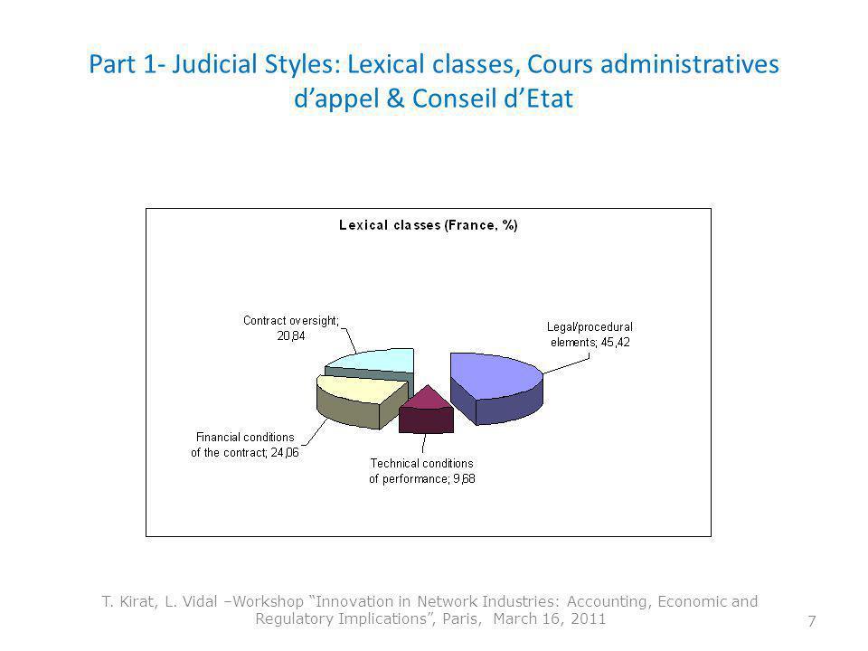 Part 1- Judicial Styles: Lexical classes, Cours administratives dappel & Conseil dEtat T.