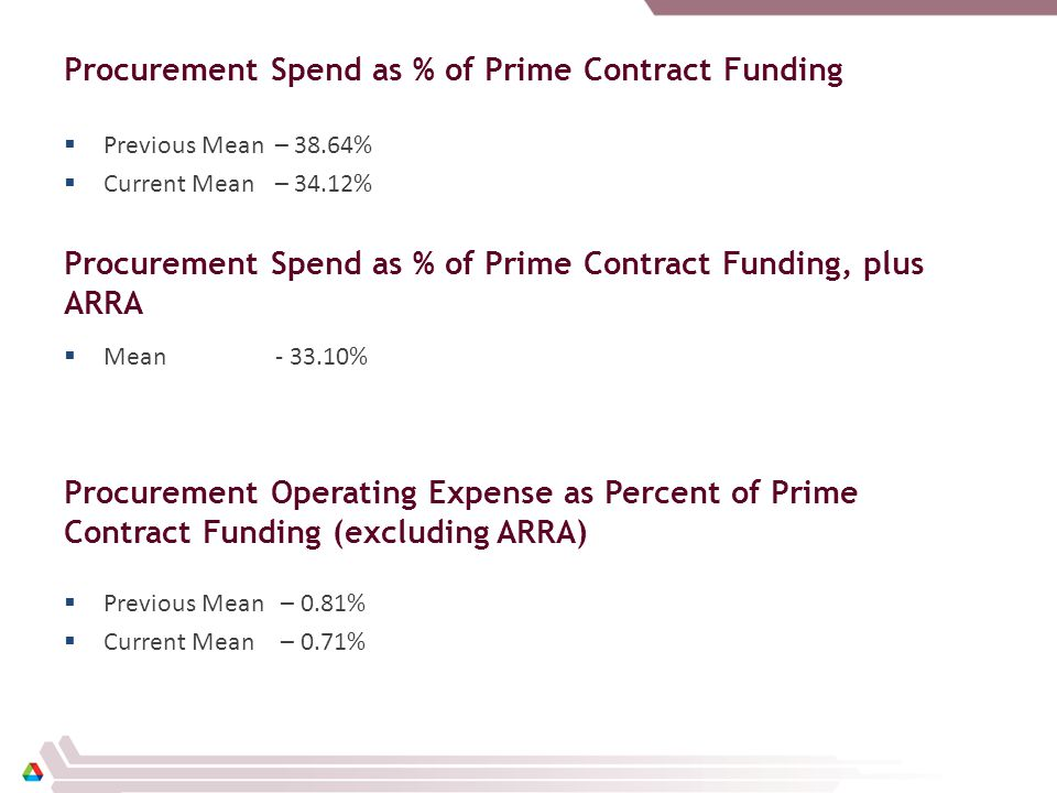 Procurement Operating Expense as Percent of Total Procurement Spend (excluding ARRA) Previous Mean – 2.25% Current Mean – 2.30% Procurement Spend per Employee (excluding ARRA) Previous Mean – $4,992,890 Current Mean – $5,368,073 Procurement Spend per Employee (including ARRA) Mean – $5,970,593