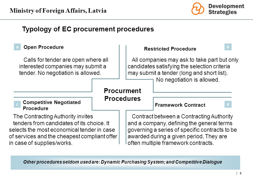 Ministry of Foreign Affairs, Latvia 6 Typology of EC procurement procedures Procurment Procedures Restricted Procedure All companies may ask to take part but only candidates satisfying the selection criteria may submit a tender (long and short list).