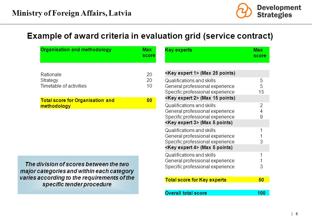 Ministry of Foreign Affairs, Latvia 6 Example of award criteria in evaluation grid (service contract) Organisation and methodologyMax score Rationale2
