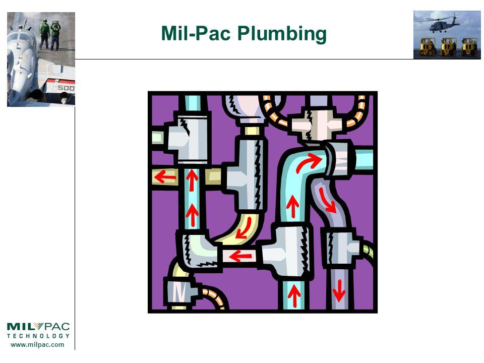 www.milpac.com Mil-Pac Plumbing