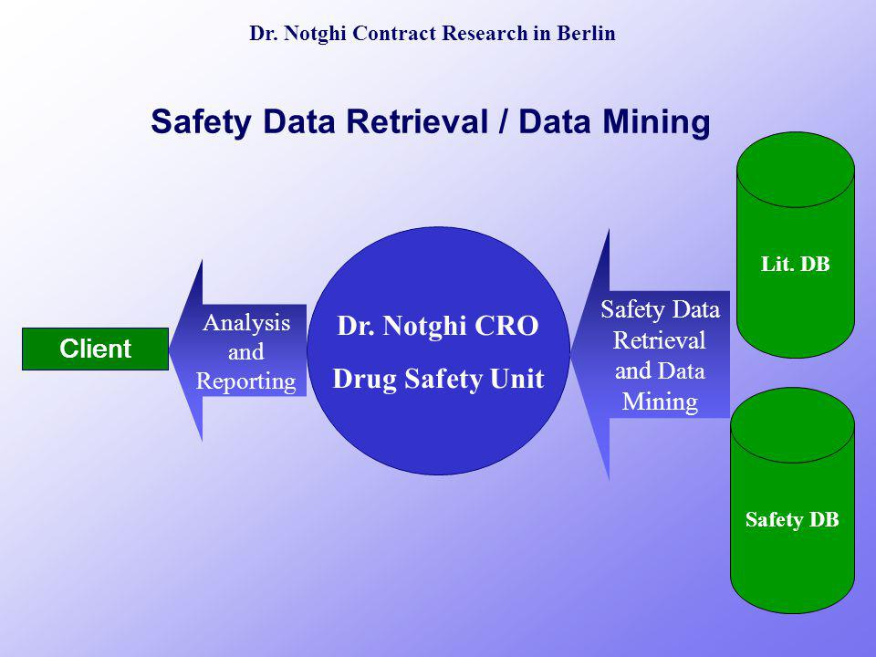 Dr. Notghi Contract Research in Berlin Analysis and Reporting Client Dr.