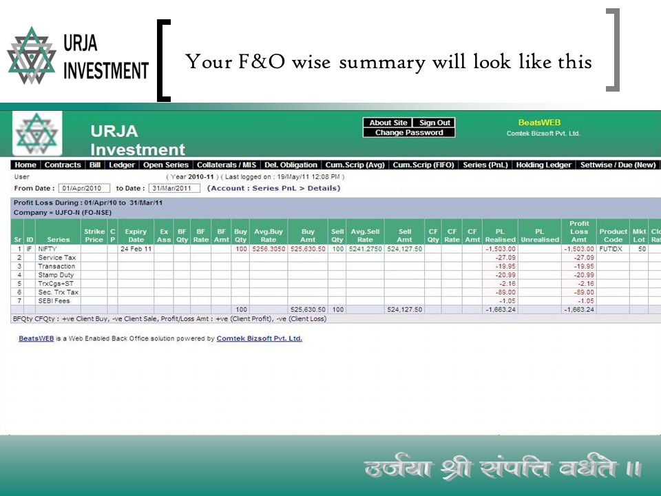 Your F&O wise summary will look like this