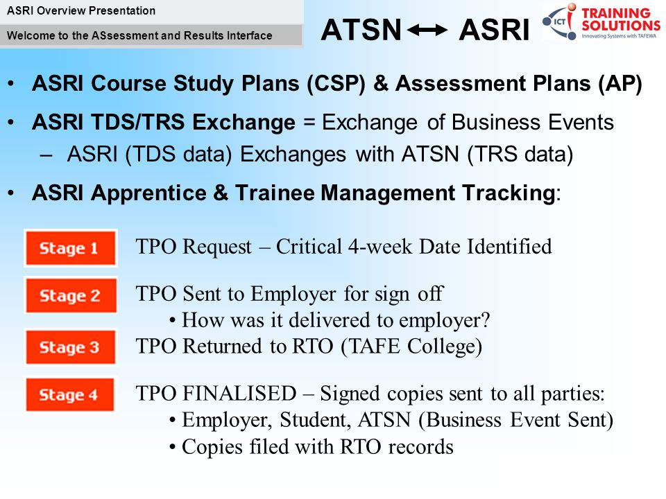 ASRI Overview Presentation Welcome to the ASsessment and Results Interface Negotiate TPO TRS data imported to the TAFE TDS data repository TPO Negotia