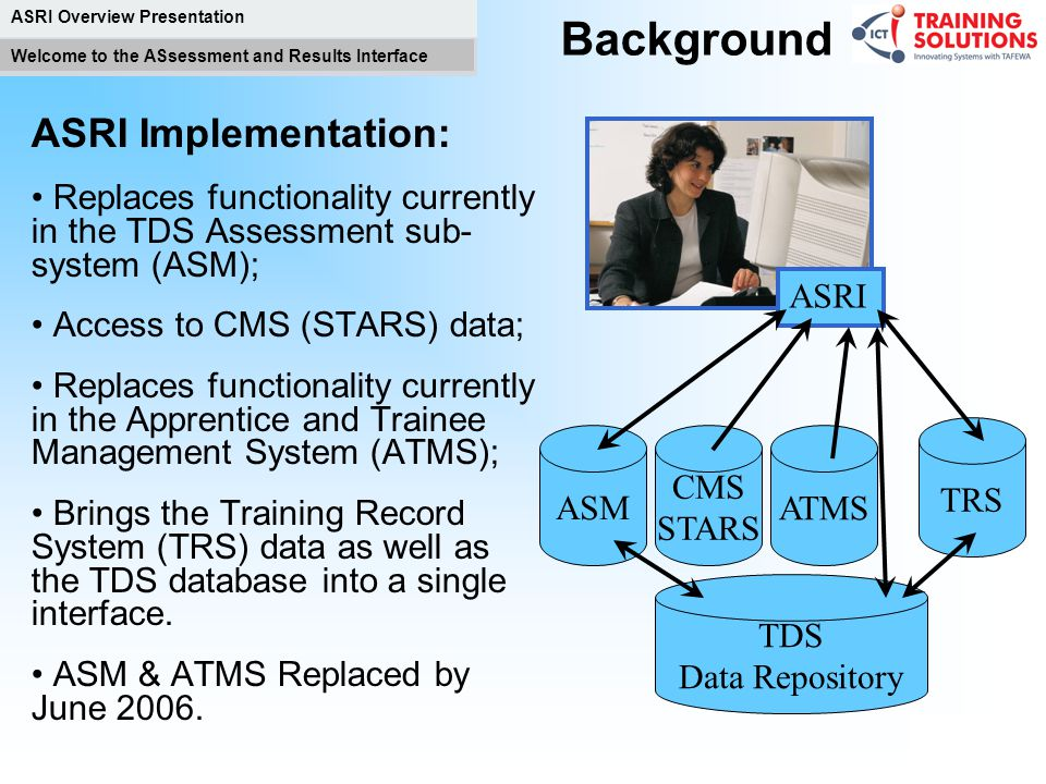 ASRI Overview Presentation Welcome to the ASsessment and Results Interface Background Drivers Behind ASRI: Support TAFEWA College alignment with AQTF