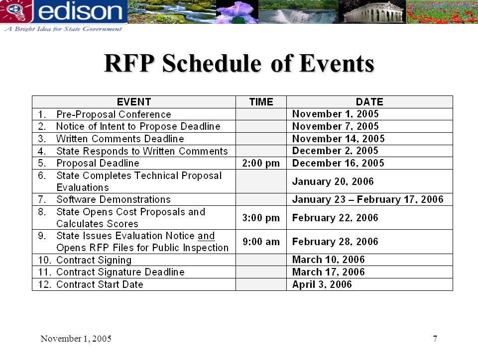 November 1, 20057 RFP Schedule of Events