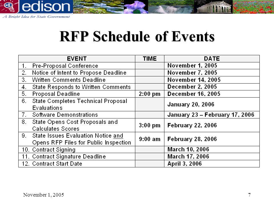 November 1, 20058 Project Timeline