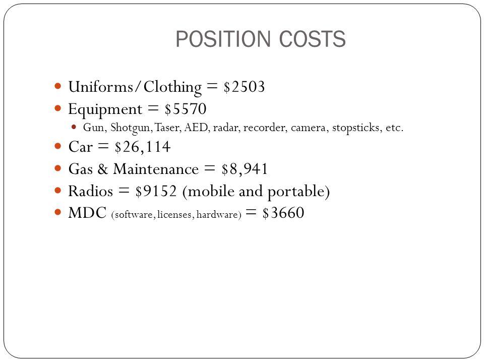 POSITION COSTS Uniforms/Clothing = $2503 Equipment = $5570 Gun, Shotgun, Taser, AED, radar, recorder, camera, stopsticks, etc.
